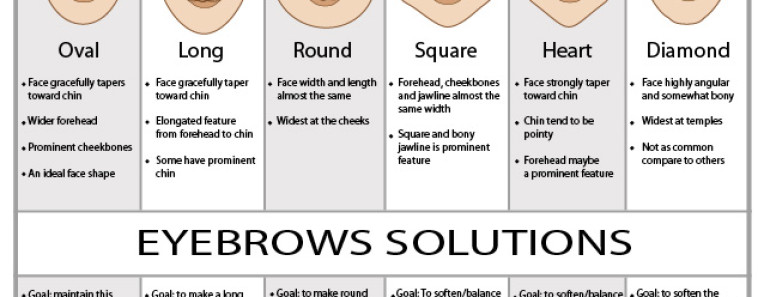 Eyebrows Shapes According to the Face Form