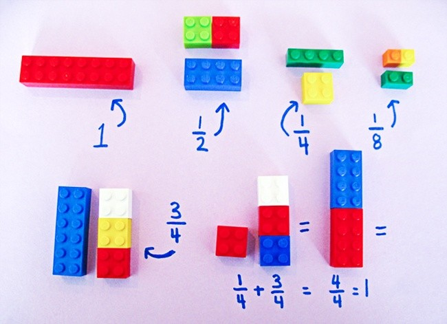 LEGO Idea - How to Use LEGO To Explain Math To Children Easily