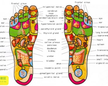 Massage Feet Before-Sleeping-to-Boost-Your-Health