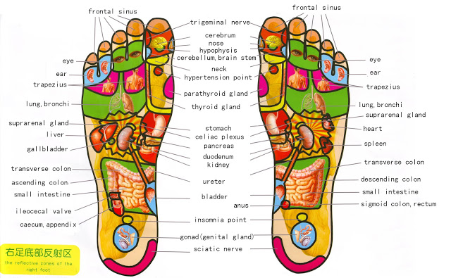 Massage Foot Before Sleeping to Boost Your Health