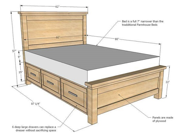 DIY Farmhouse Bed With StorageDrawers1