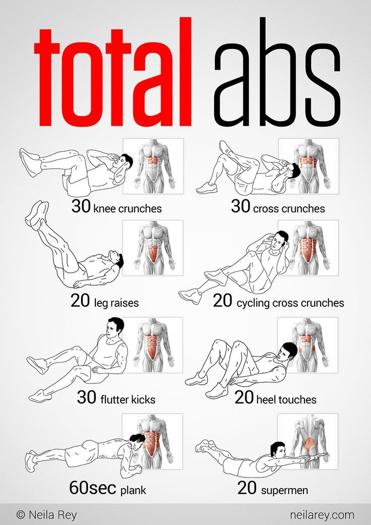 Best 5 Minute Flat Abs Workout