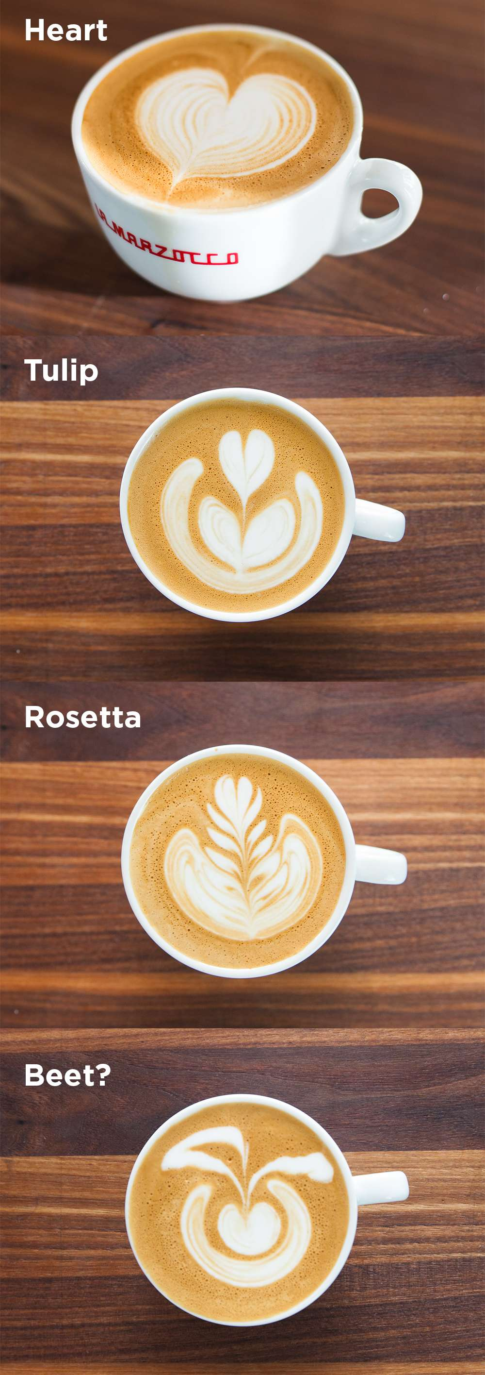 Latte Art Designs : How to diy coffee latte art at home beesdiy